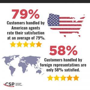 customer service tone of voice