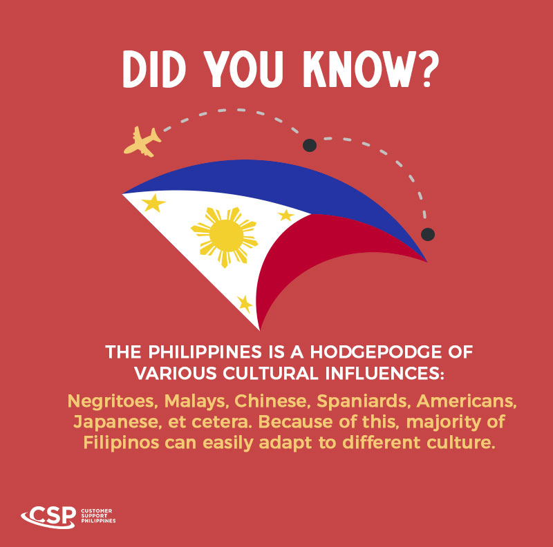 Why Foreign BPO Companies Prefer Filipino Call Center Agents